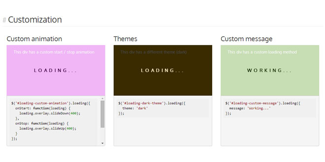 jQuery Loading - Easily add and manipulate loading states