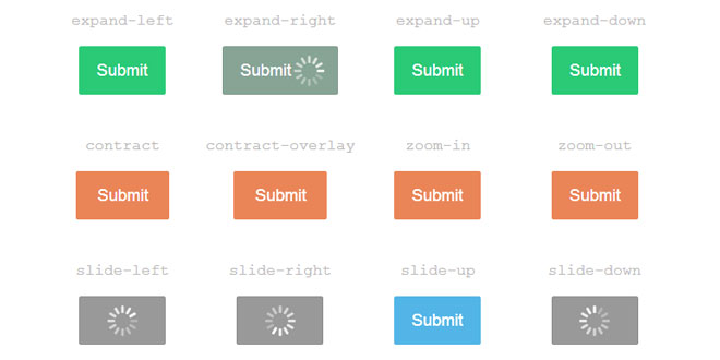 Ladda - Buttons with built-in loading indicators