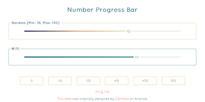 Number Progress Bar - A lovely progressbar