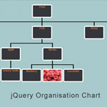 jQuery Org Chart – visualising data in a tree - like structure