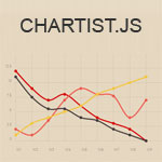Chartist.js - Simple responsive charts