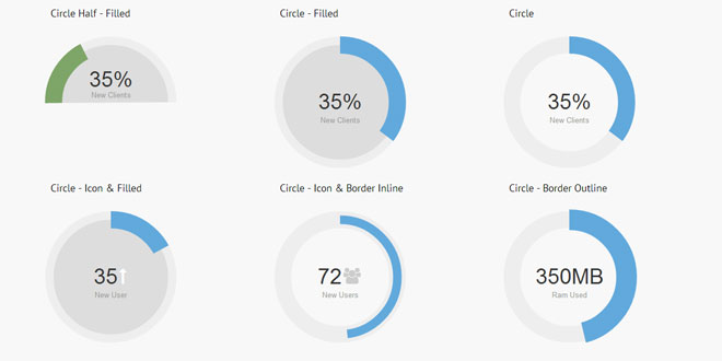 Circliful  - jQuery circle statitic plugin
