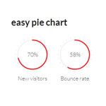 Easy pie chart - Render and animate nice pie charts
