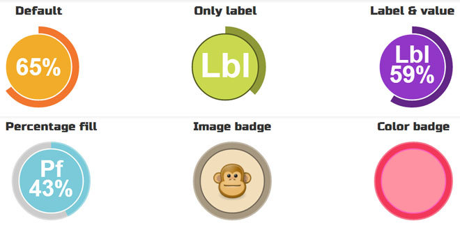 Mambo - Easily create rounded badges using canvas