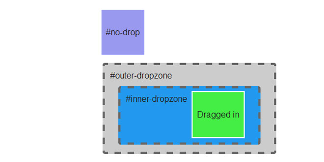 interact.js – Drag & Drop