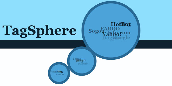 TagSphere - A 3D sphere JavaScript tag cloud