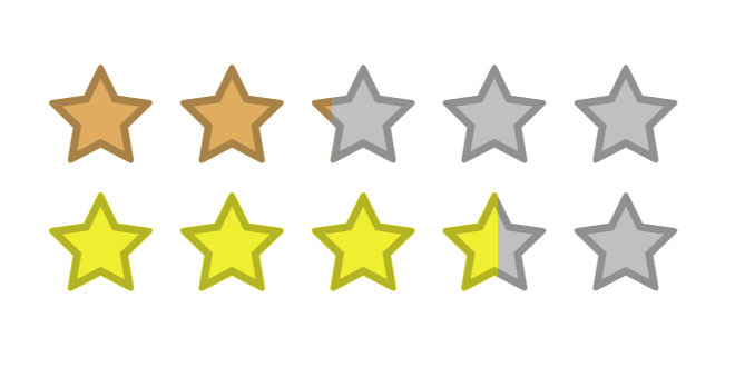 Raterater - jQuery 5 star rating plugin