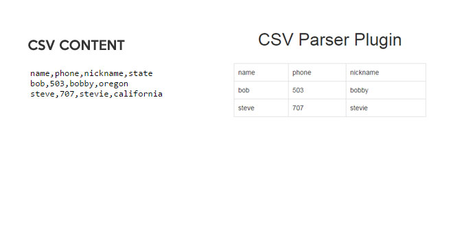 jQuery CSV Parser - Simple CSV Reader