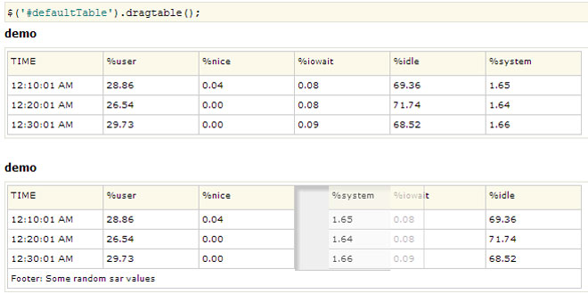 jQuery dragtable - Re-order table columns
