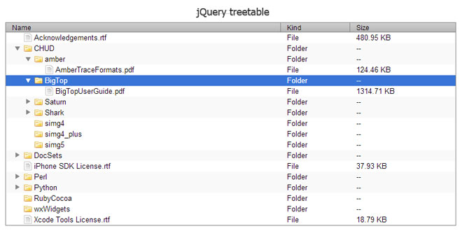 jQuery treetable - Display a tree in an HTML table